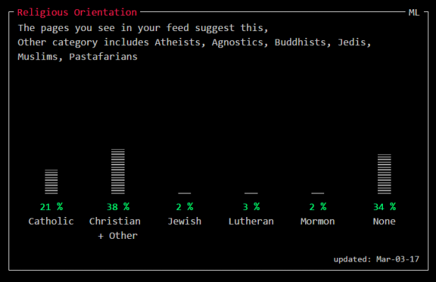 ds-religion